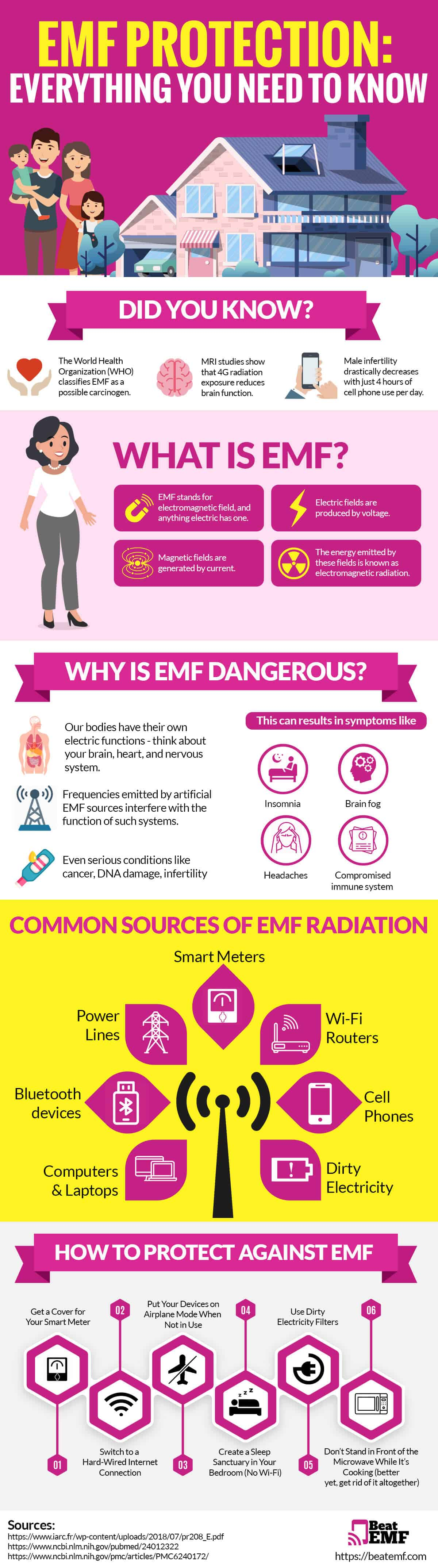 infographic that covers how to protect against EMF